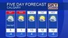 Windy weekend ahead David has details