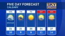 Calgary weather for May 31, 2016