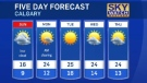 Calgary weather for August 27, 2016