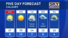 Calgary weather for September 24, 2016