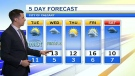 Forecast: Windy and cooler on Tuesday
