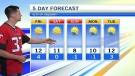 Forecast: Windy and warm for the Stamps game