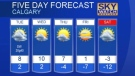 Calgary weather for Jan. 16, 2017